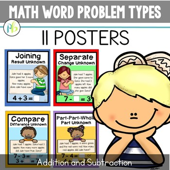 Addition clipart math word problem. Types poster set and