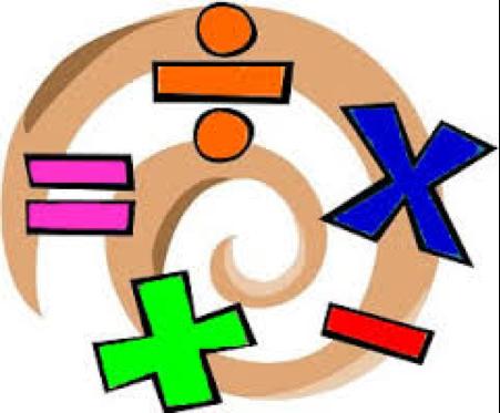 Math synonyms on flowvella. Multiplication clipart additional mathematics