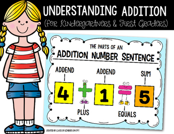 Addition clipart number sentence. Parts of an kindergarten