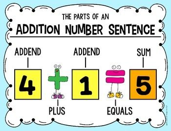 Parts of an kindergarten. Addition clipart number sentence