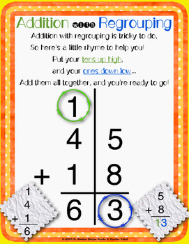 With regrouping anchor chart. Addition clipart two digit addition