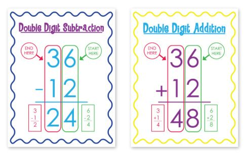 Double subtraction posters without. Addition clipart two digit addition