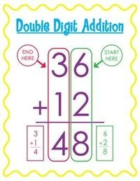 Addition clipart two digit addition.