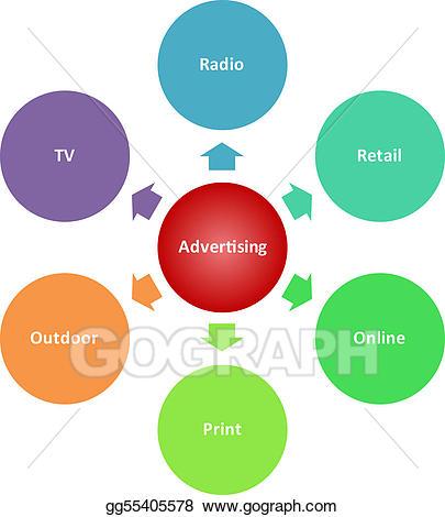 Business diagram stock illustration. Advertising clipart print media