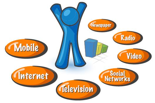 Advertising clipart print media. Digital conric pr and