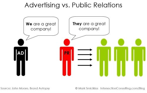 best outlaw communications. Advertising clipart public relation