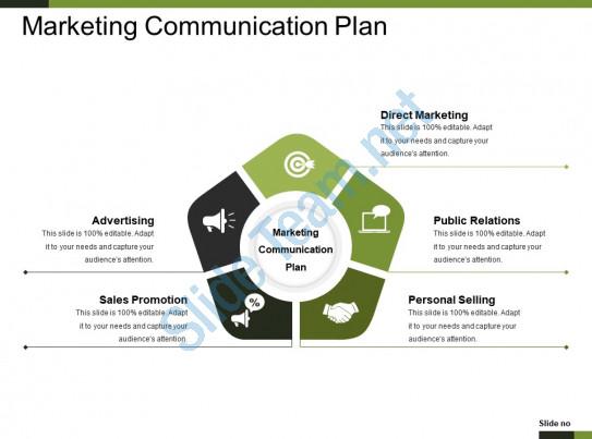 Advertising clipart public relation. Marketing communication plan ppt