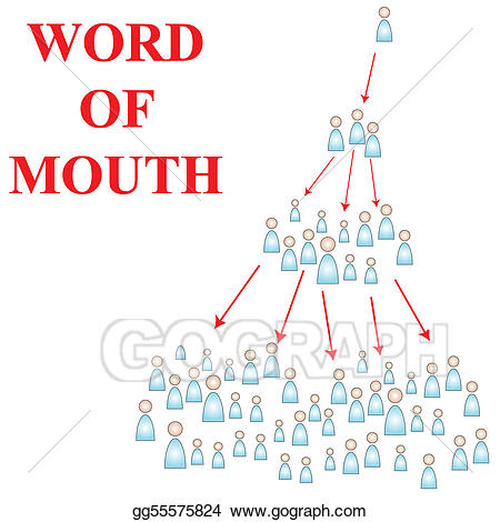 Advertising clipart word. Stock illustration of mouth
