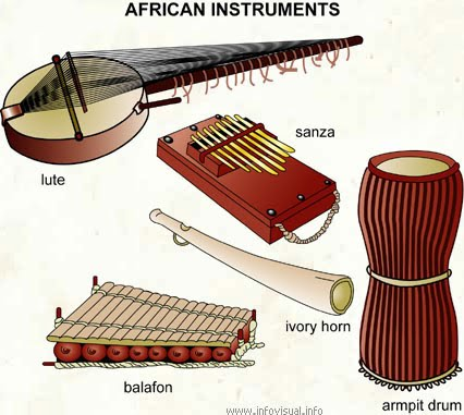 African clipart musical instrument.  instruments music here