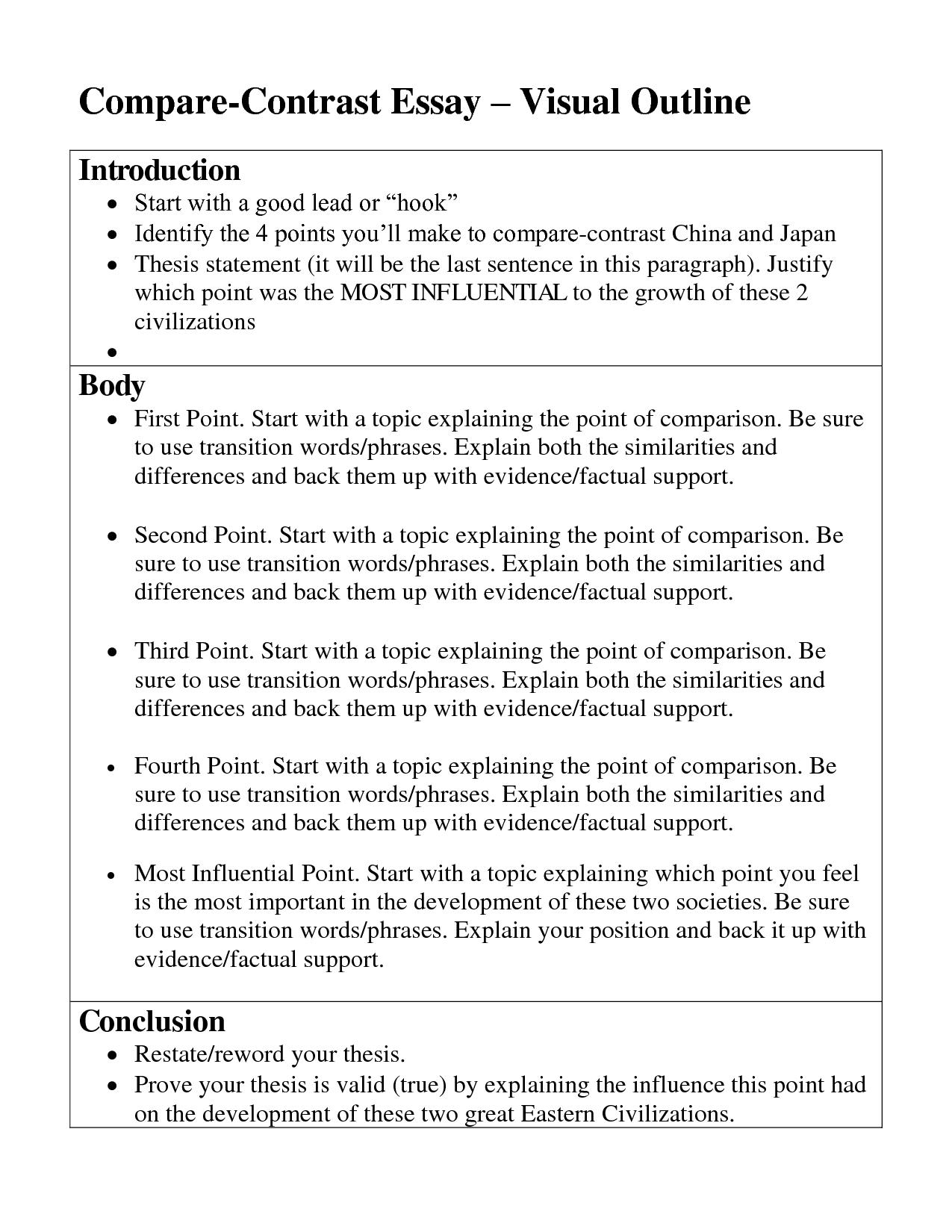 Search incep imagine ex. Agenda clipart essay outline