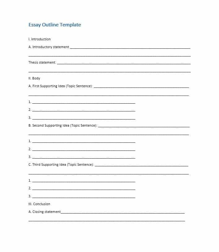 Agenda clipart essay outline. Printable template incep imagine