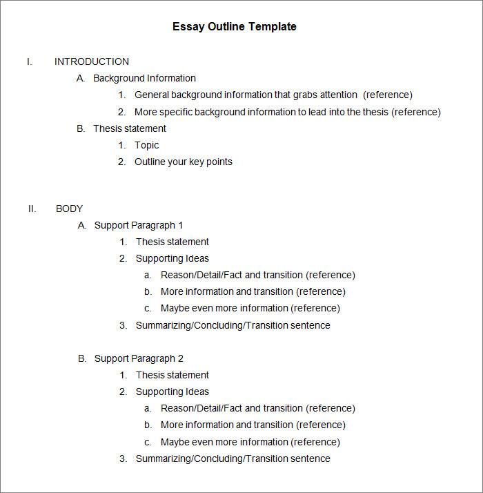 Agenda clipart essay outline. Template incep imagine ex