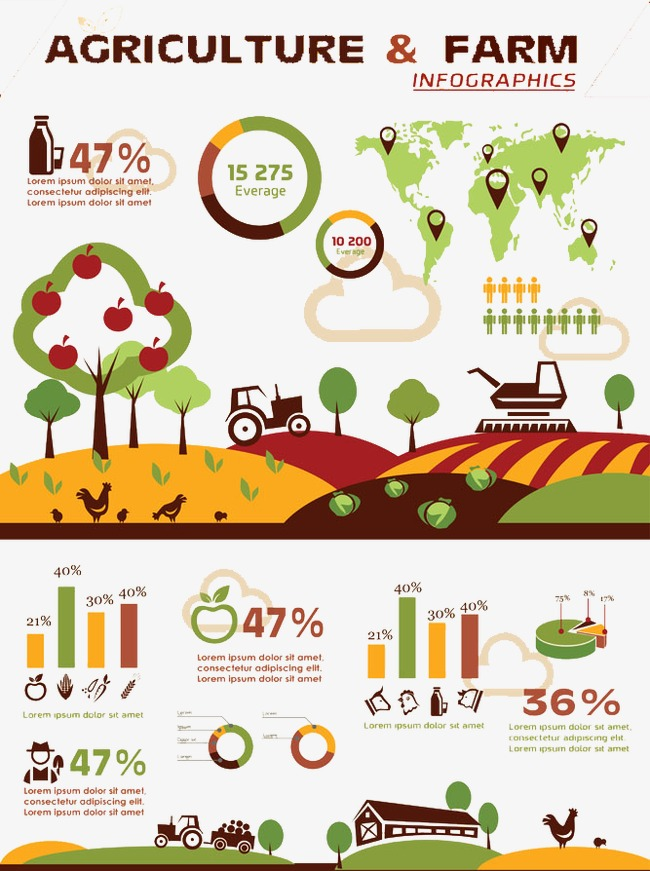 Agriculture clipart agricultural production. Statistics apple tree farm