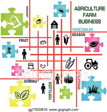 Vector farm . Agriculture clipart agriculture business