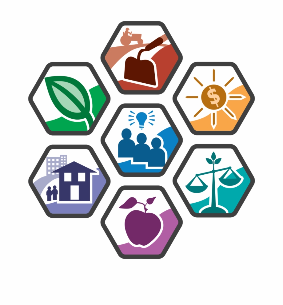 Community systems . Agriculture clipart food security
