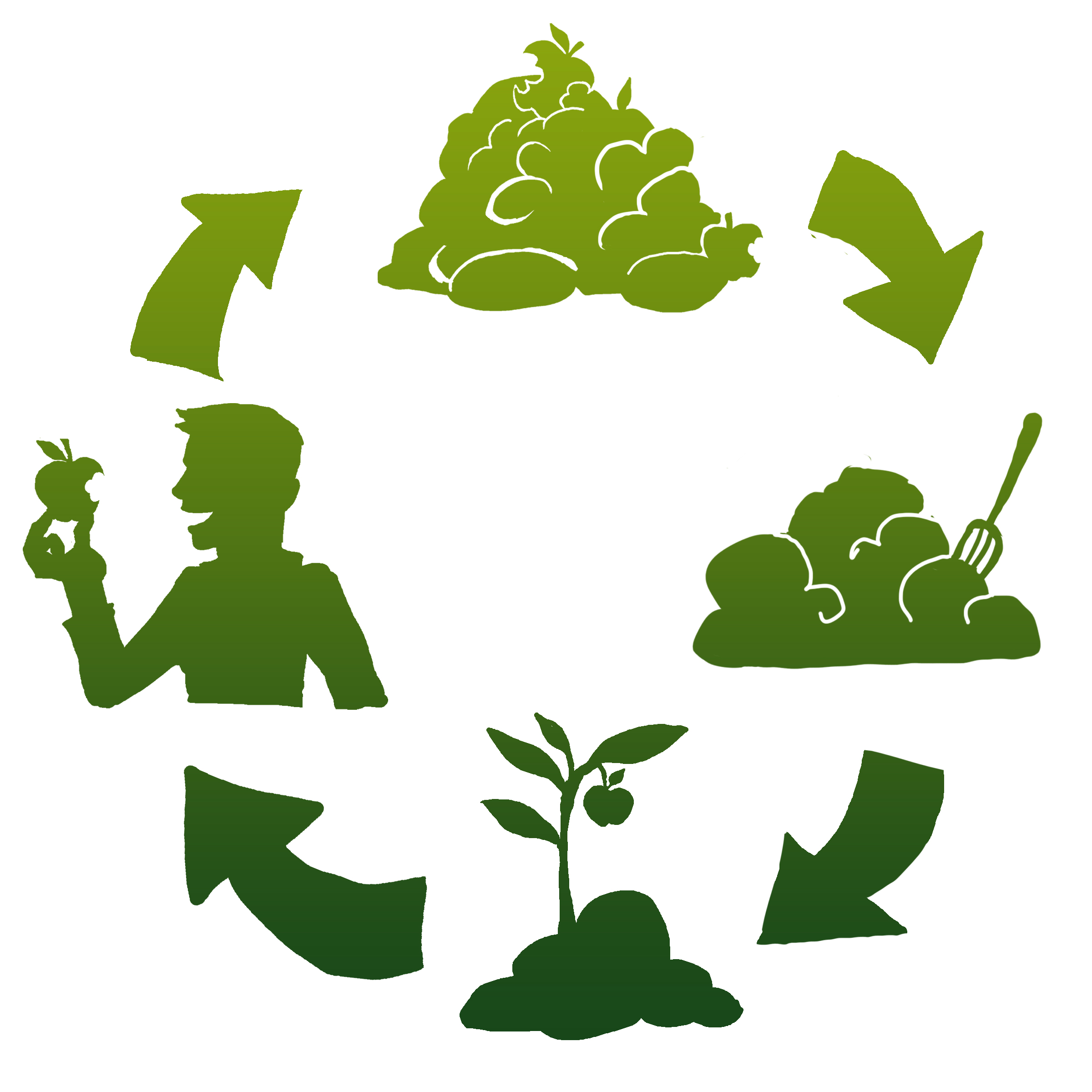 Agriculture clipart sustainable agriculture. Composting within a writer