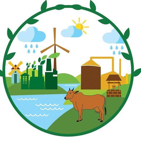 Agriculture clipart sustainable agriculture. Organic farming bears fruit