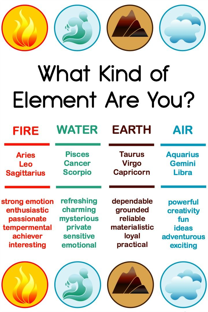 Air clipart air element. What kind of are