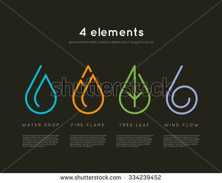 Nature elements water fire. Air clipart air element