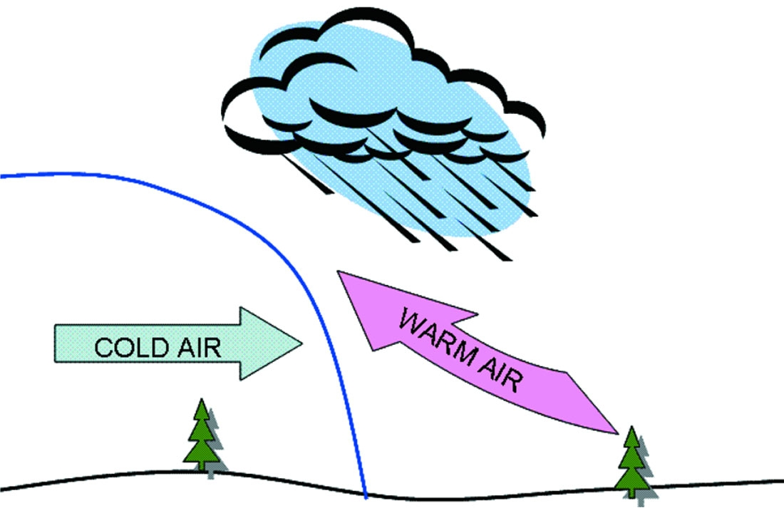 New gallery digital collection. Air clipart cold air