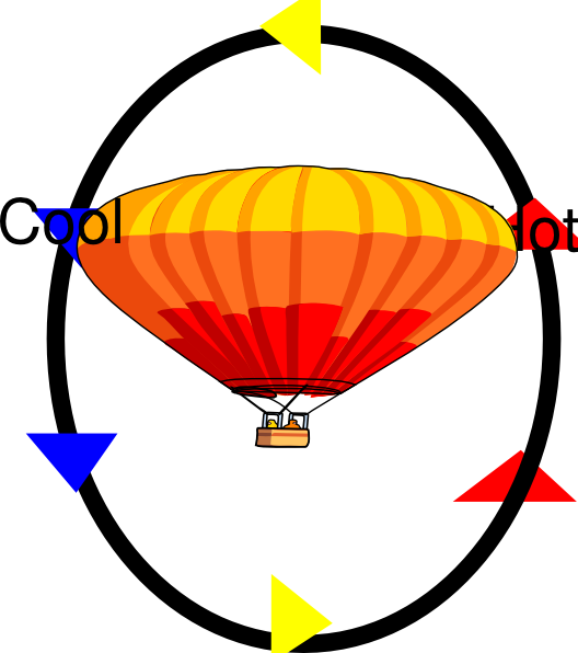 air clipart current