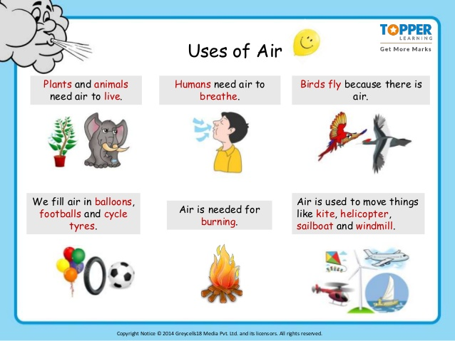 Air clipart uses air.  collection of high