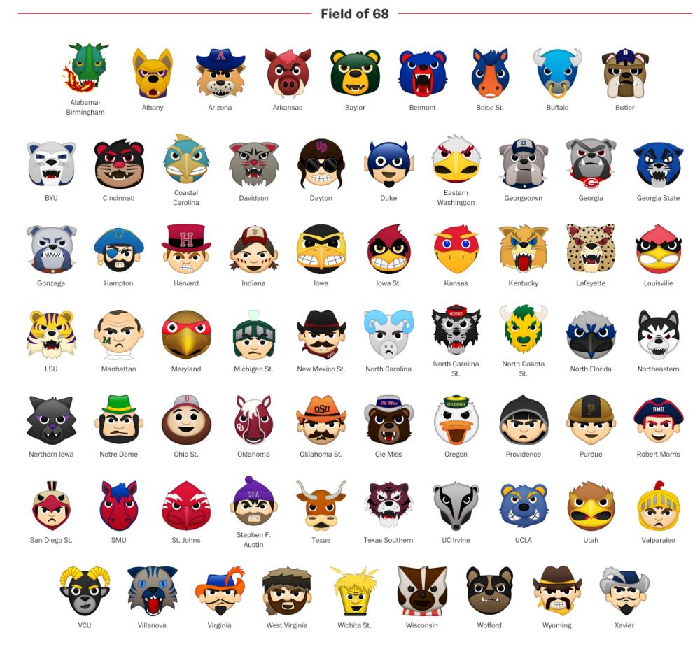 Alabama clipart emoji. Each ncaa tournament team
