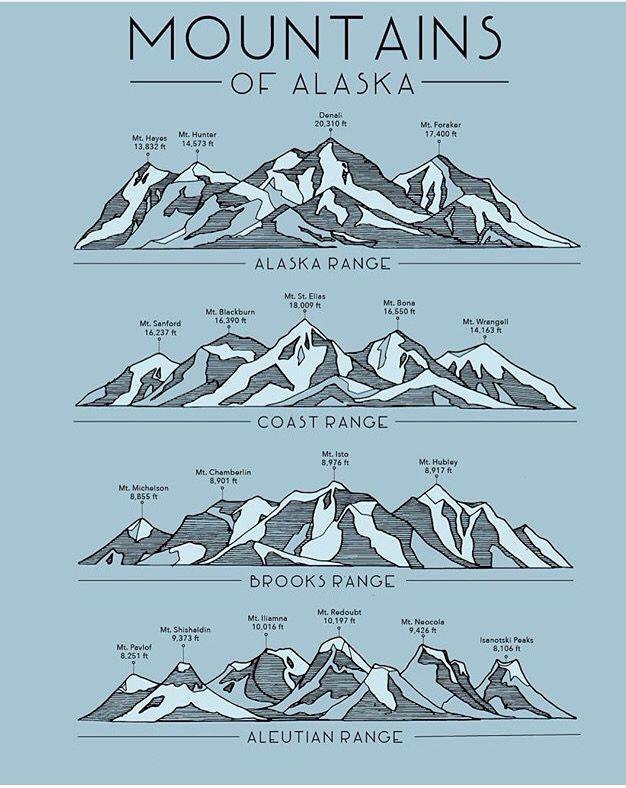 Alaska clipart sketch. Mountain ranges travel pinterest