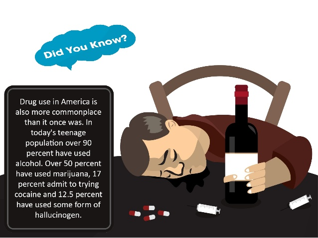 Alcohol clipart drug use.  appalling facts about