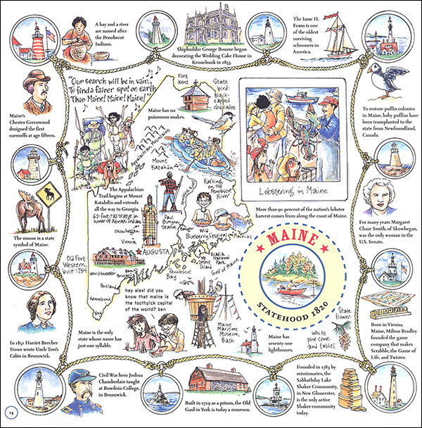 America clipart 50 state. Our states family adventure