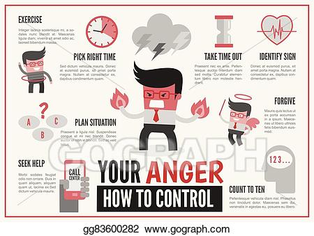 Anger clipart anger management. Vector stock infographics about