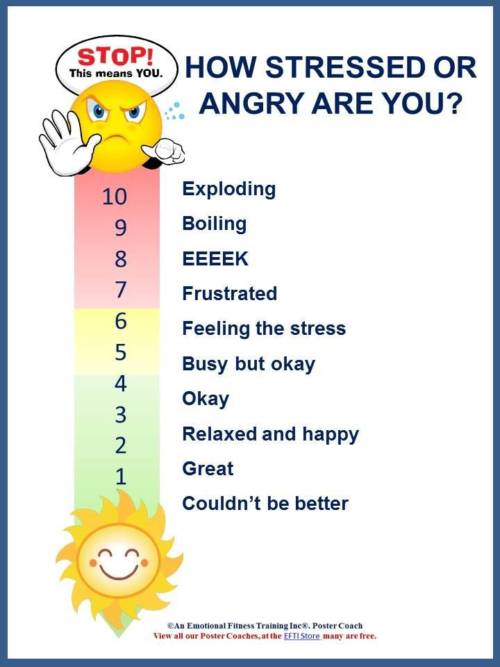 Anger clipart thermometer.  best kids emotional