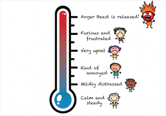 Clipart thermometer pdf. Anger school counseling resources