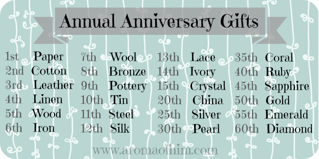 Anniversary clipart 13th.  th wedding gift
