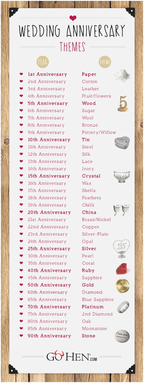 Anniversary clipart 13th.  th wedding celebration