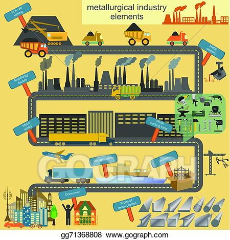 Eps illustration set of. Anvil clipart metallurgy