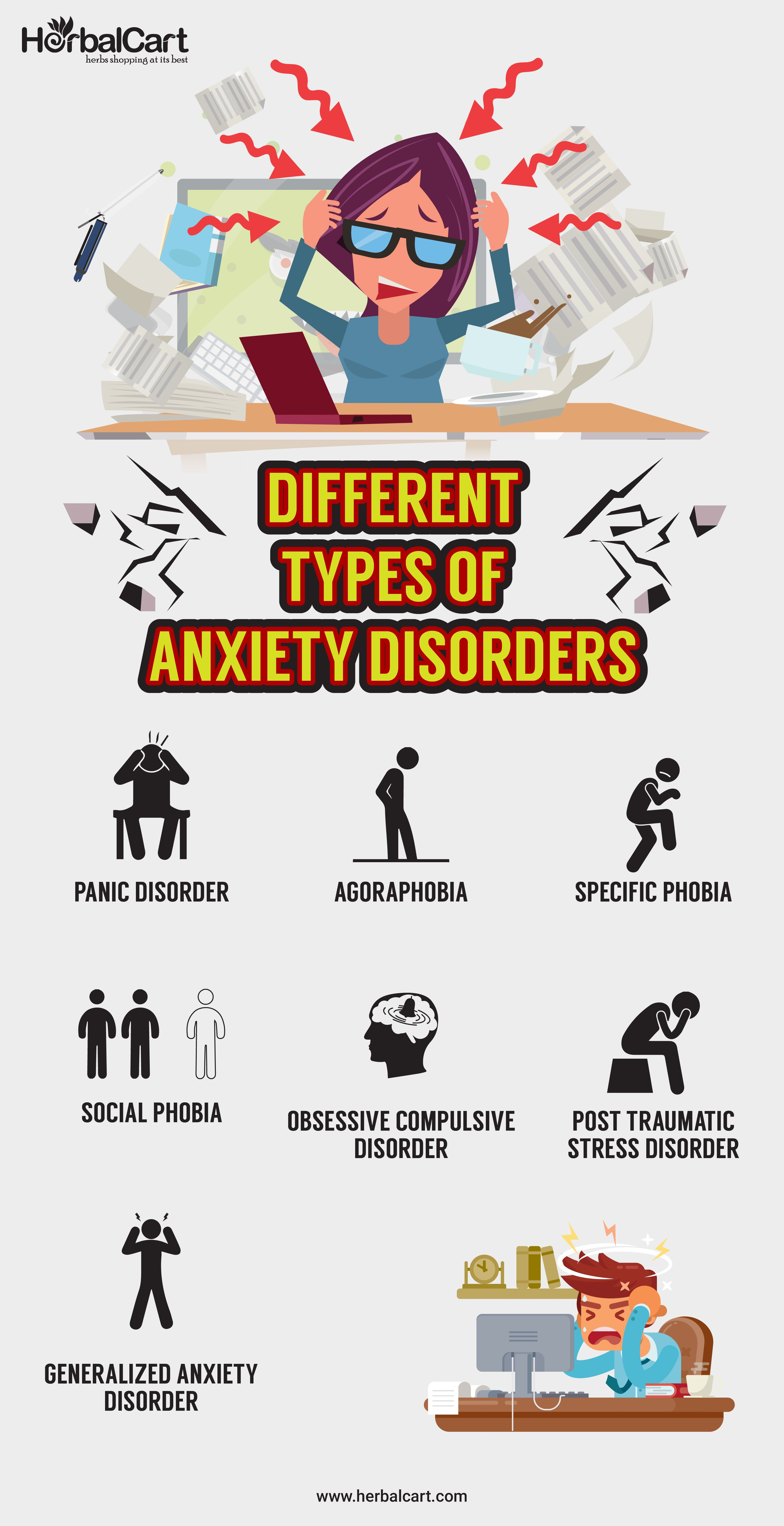 Anxiety clipart agoraphobia. Different types of disorders
