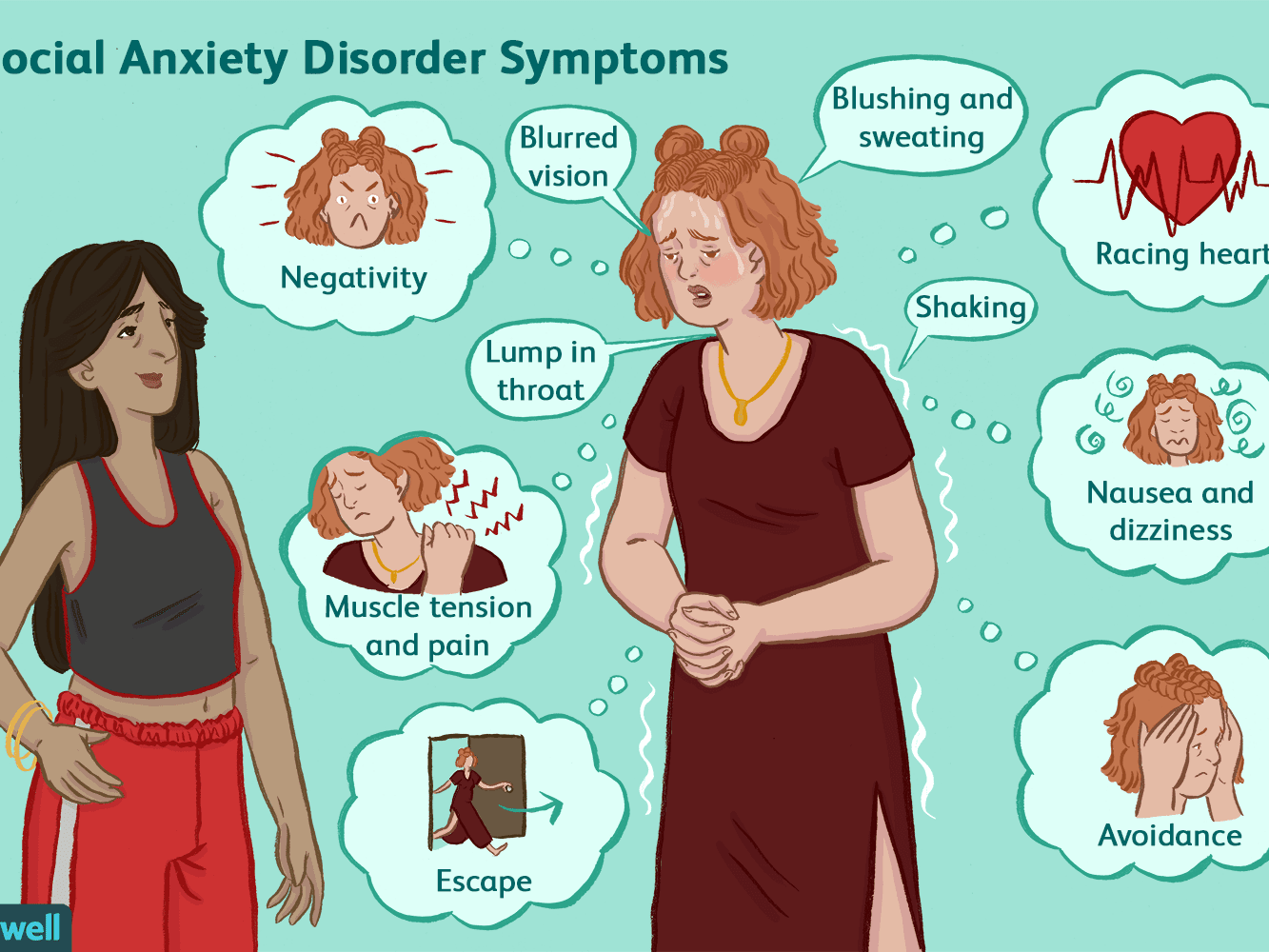 Symptoms and diagnosis of. Anxiety clipart anxiety disorder