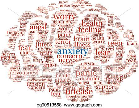 Vector stock word cloud. Anxiety clipart apprehension