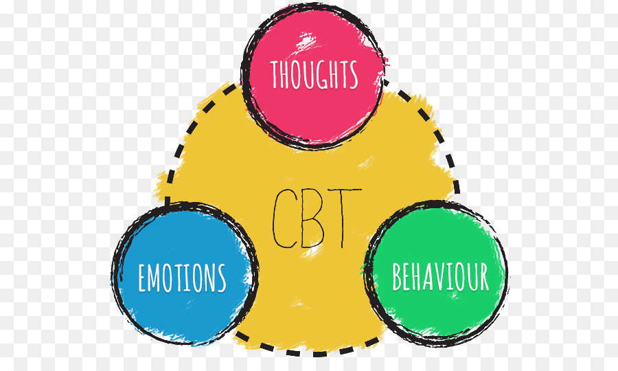 Anxiety clipart cognitive behavioral therapy. Yellow circle psychology text