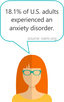 Disorders adult mental health. Anxiety clipart emergency plan