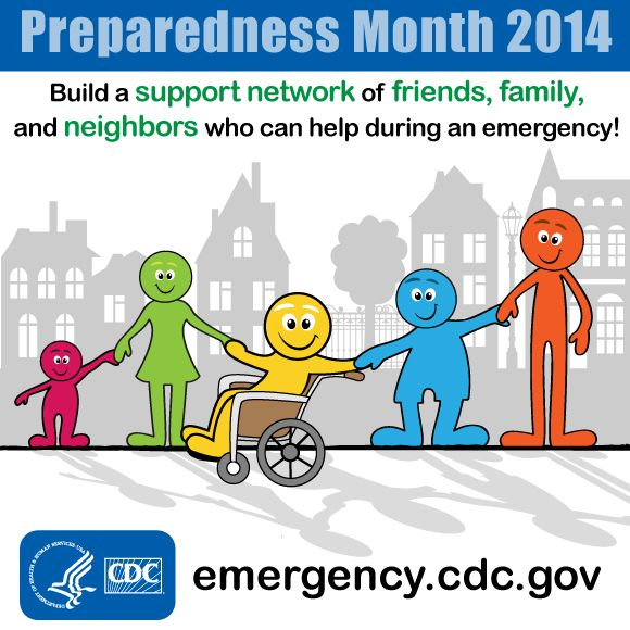 best preparedness images. Anxiety clipart emergency plan