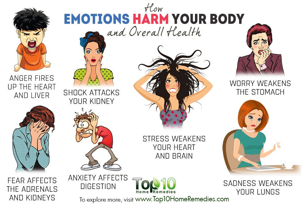 Anxiety clipart emotional stress. How emotions harm your