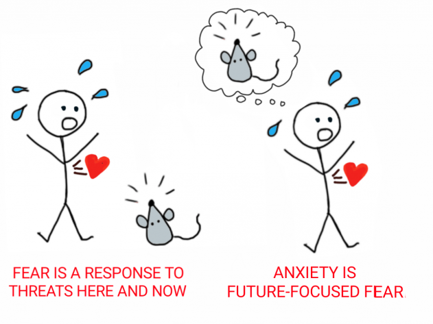 Free anxious download clip. Anxiety clipart fear