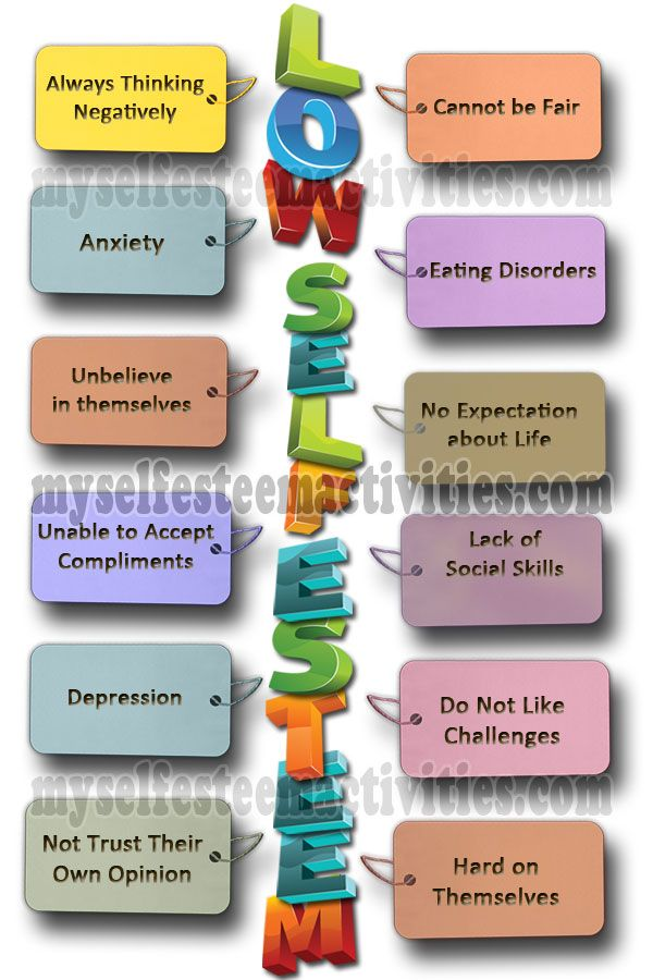 Signs of low esteem. Anxiety clipart lack self confidence