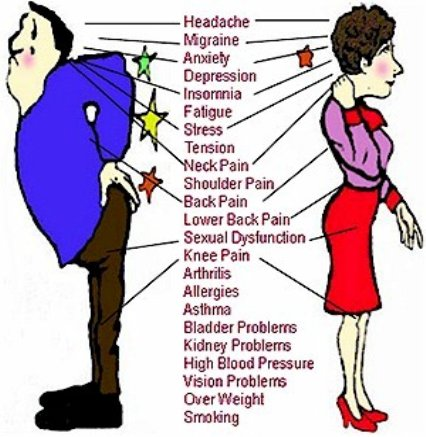 Anxiety clipart menopause. Conditions treatable with acupuncture