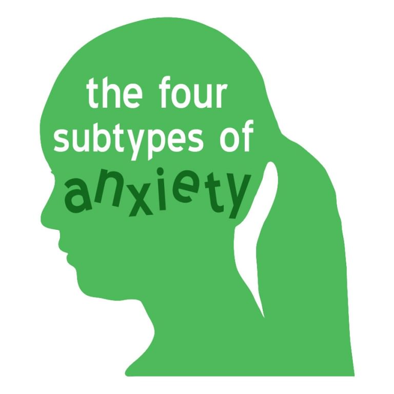 The four subtypes of. Anxiety clipart mortified