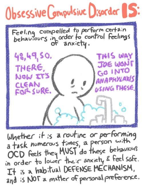 Childhood obsessive compulsive disorder. Anxiety clipart ocd symptom