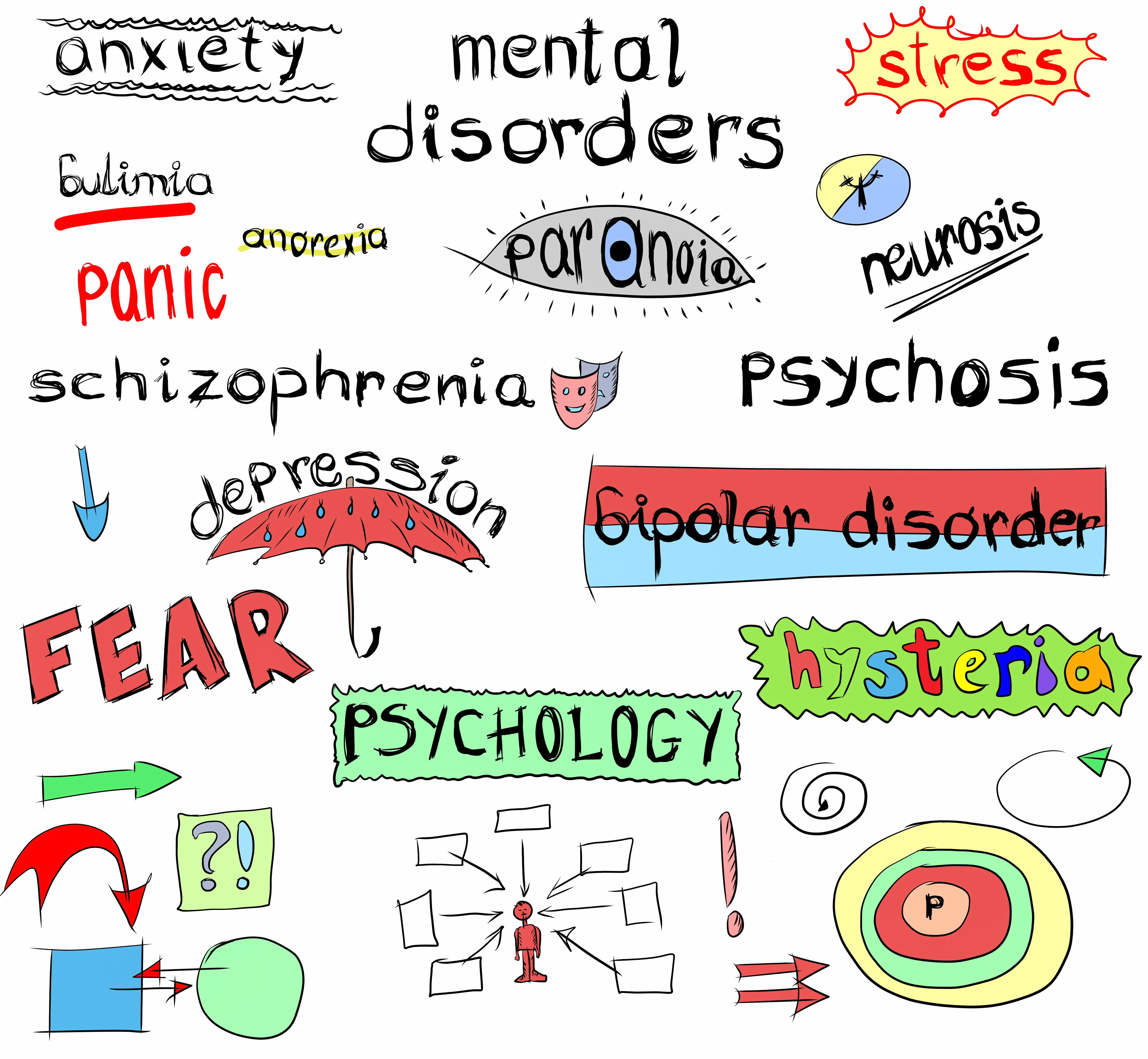 Calm clipart emotional health.  ways to improve