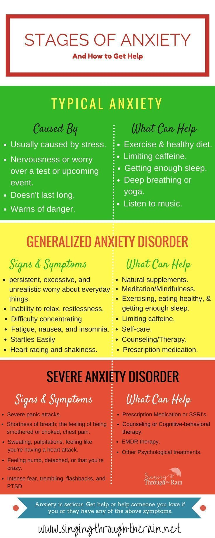 best stress facts. Anxiety clipart restlessness